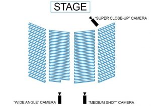 Tim Ford's Dance Recital Camera Setup
